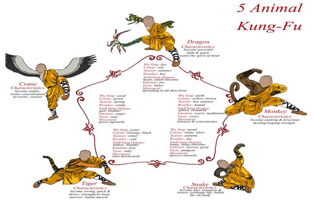 dragon style kung fu techniques pdf
